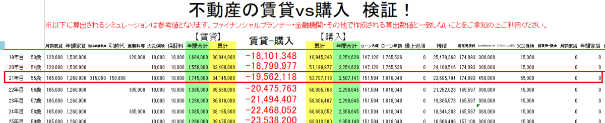 f:id:musubima-san:20190324233229p:plain