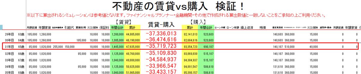 f:id:musubima-san:20190324233512p:plain