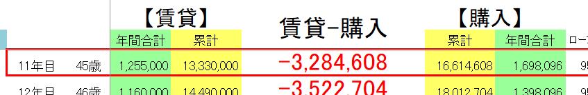 f:id:musubima-san:20190325094109p:plain