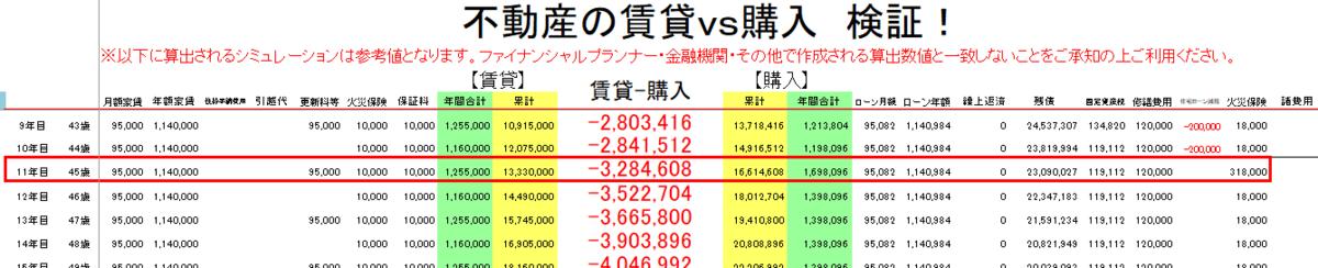 f:id:musubima-san:20190325094254p:plain