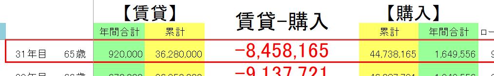 f:id:musubima-san:20190325094708p:plain