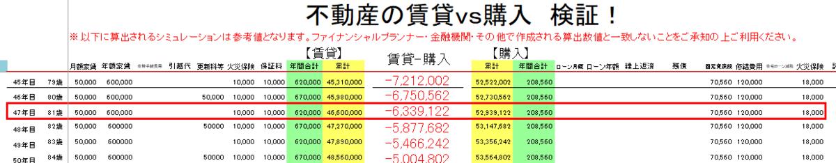 f:id:musubima-san:20190325095225p:plain