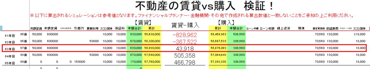 f:id:musubima-san:20190325095321p:plain