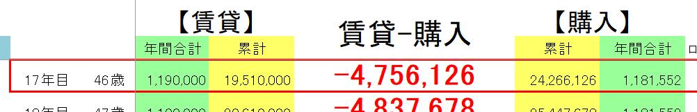 f:id:musubima-san:20190325123327p:plain