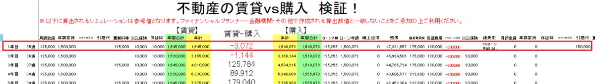 f:id:musubima-san:20190325141541p:plain