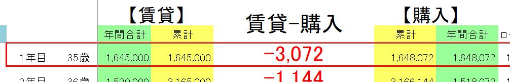 f:id:musubima-san:20190325141634p:plain