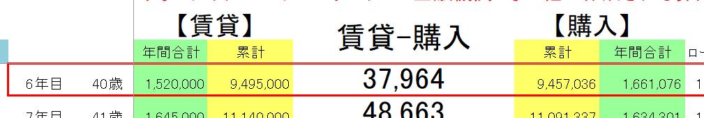 f:id:musubima-san:20190325141832p:plain