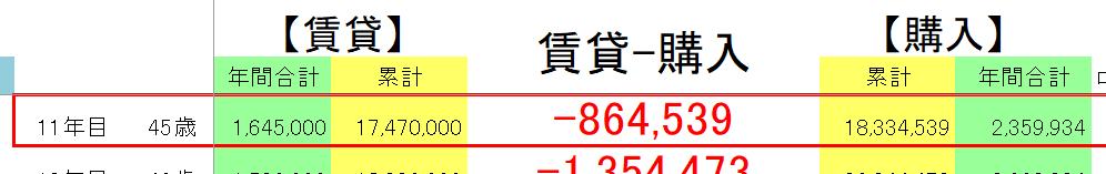 f:id:musubima-san:20190325142457p:plain