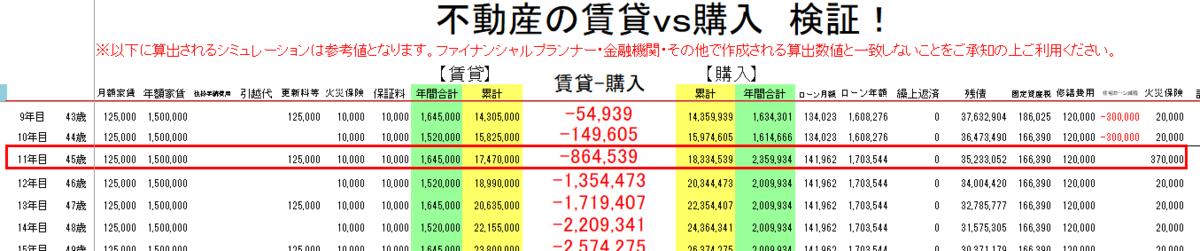 f:id:musubima-san:20190325142749p:plain