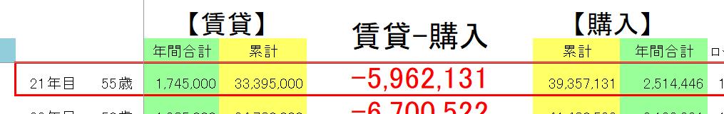 f:id:musubima-san:20190325143049p:plain