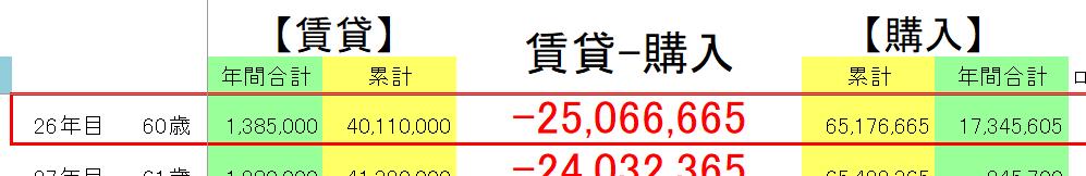f:id:musubima-san:20190325143242p:plain