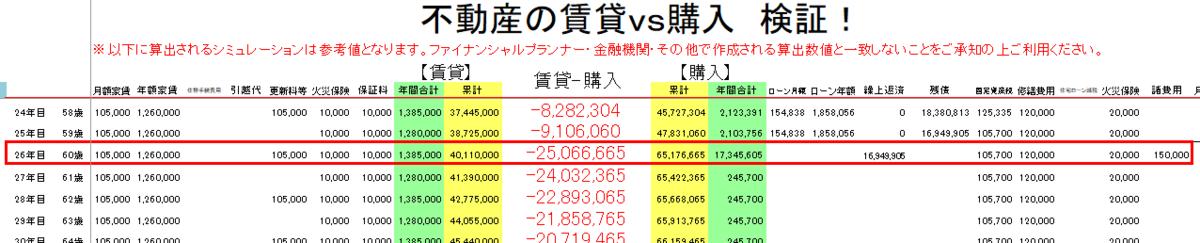 f:id:musubima-san:20190325143422p:plain