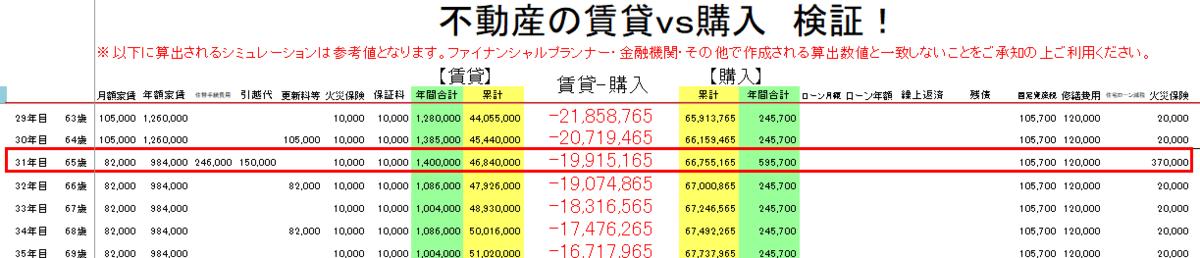 f:id:musubima-san:20190325143638p:plain