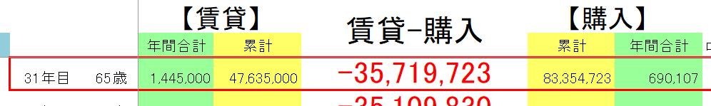 f:id:musubima-san:20190325145330p:plain