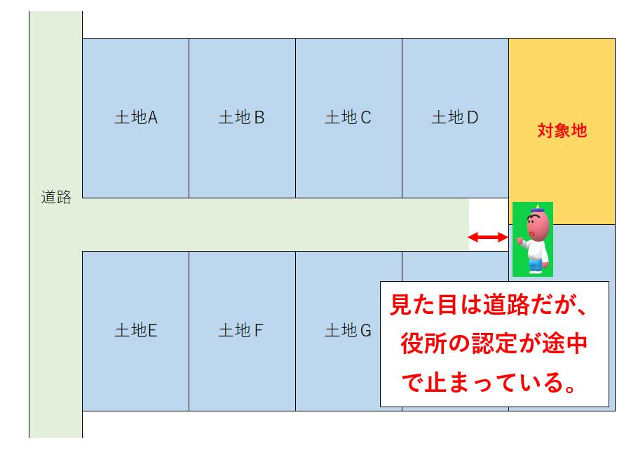 f:id:musubima-san:20190326141733p:plain
