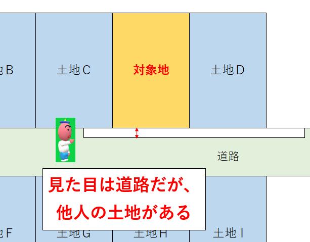 f:id:musubima-san:20190326141857p:plain