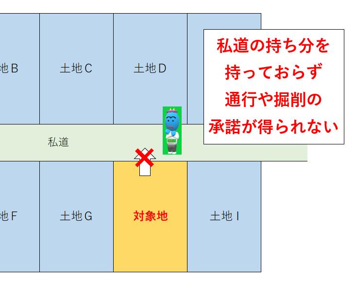 f:id:musubima-san:20190326142133p:plain