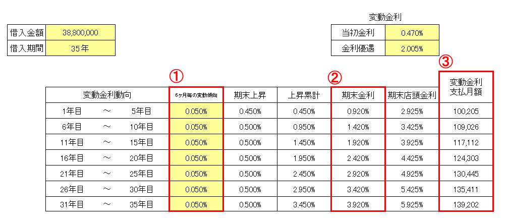 f:id:musubima-san:20190331113846p:plain