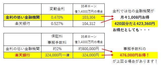 f:id:musubima-san:20190401165503p:plain