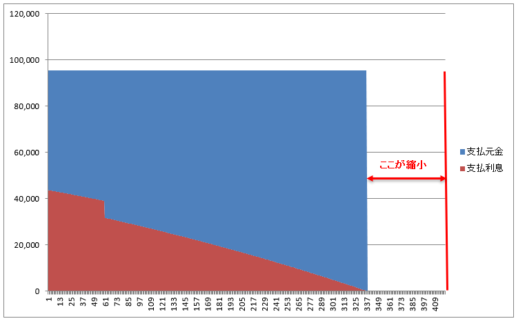f:id:musubima-san:20190405164951p:plain