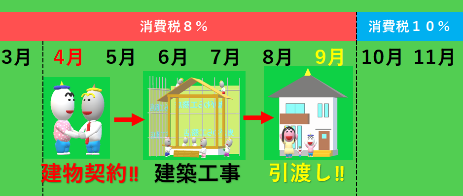 f:id:musubima-san:20190406145054p:plain