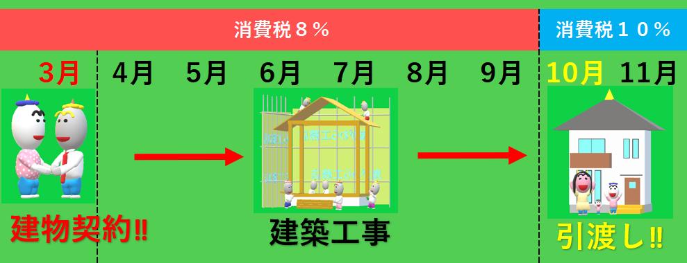 f:id:musubima-san:20190406145404p:plain