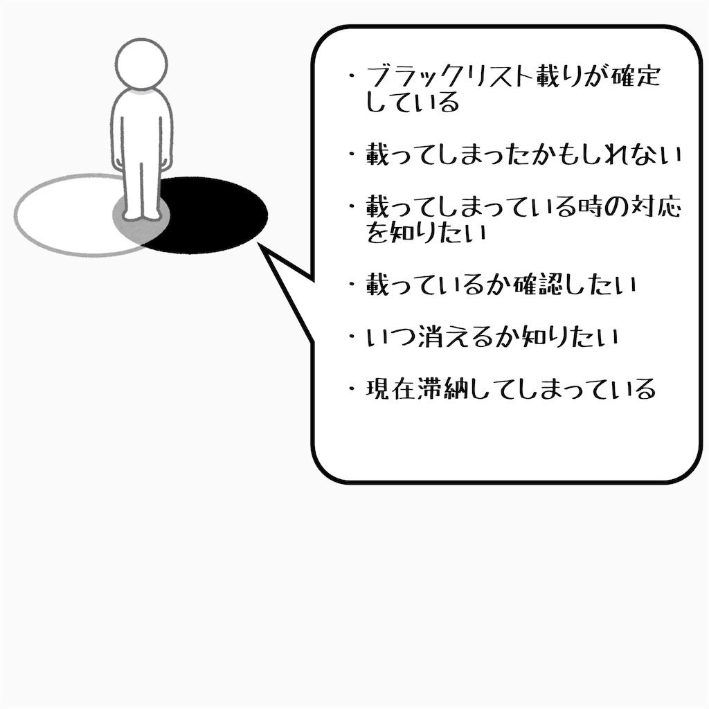f:id:musuku0613:20210807085758j:plain