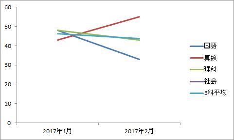 f:id:musumechan:20170216135642p:plain