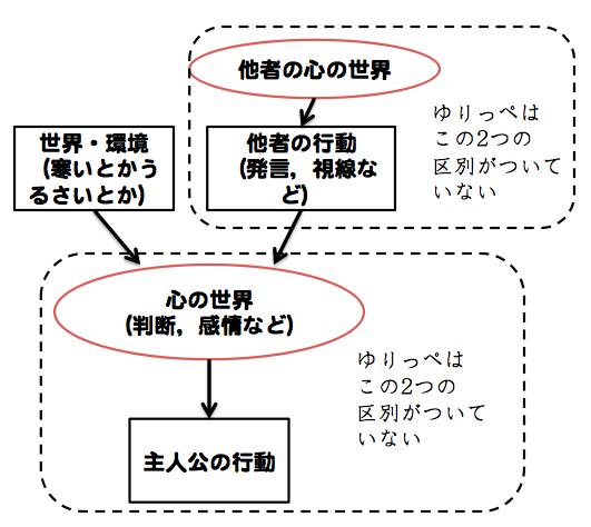 f:id:musumechan:20170303223009p:plain