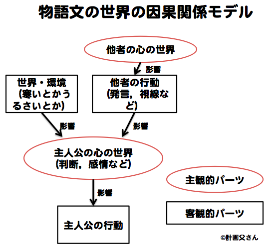 f:id:musumechan:20170303231909p:plain