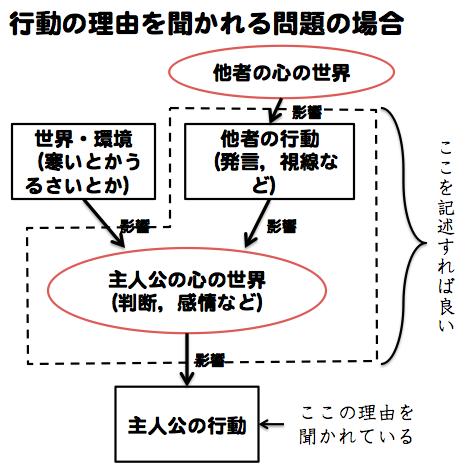 f:id:musumechan:20170304115935p:plain
