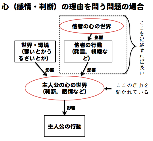 f:id:musumechan:20170304120007p:plain