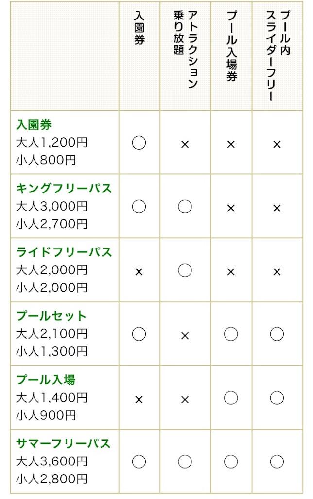 f:id:musumemeshi:20180502225014j:image