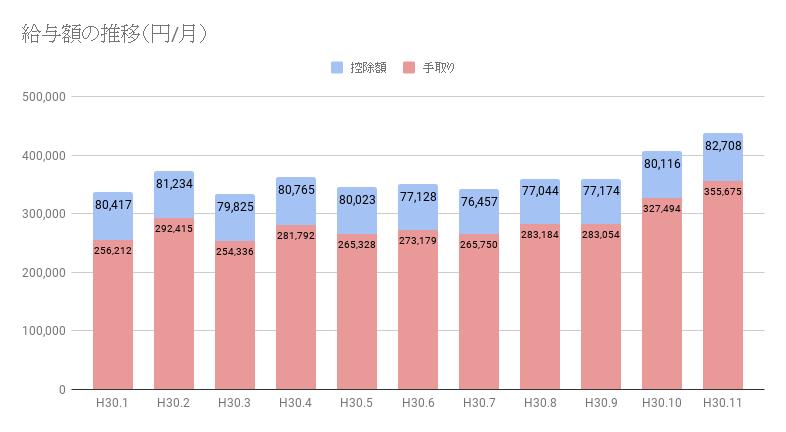 f:id:musumemeshi:20181119215921p:plain