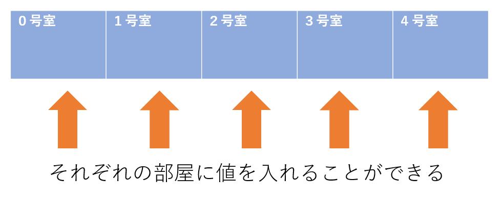 f:id:mutable_yun:20190921114422p:plain