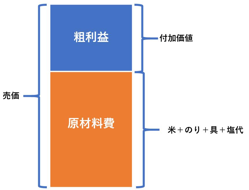 f:id:mutable_yun:20191002205106p:plain