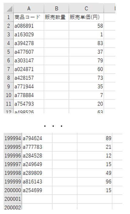 販売実績データはB列が空白でC列に販売数量が記載されている。