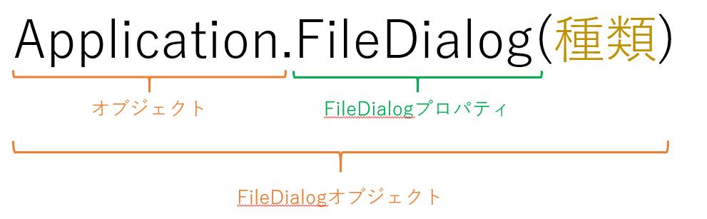FileDialogオブジェクトを取得するにはFileDialogプロパティにダイアログボックスの種類を指定する