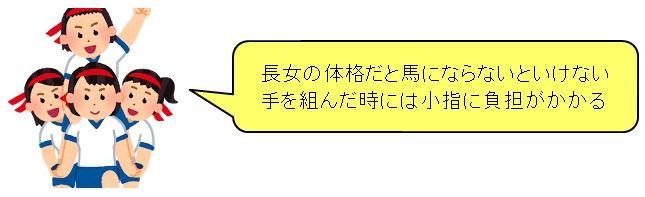 f:id:mutchyplus_xxx:20170508113429j:plain