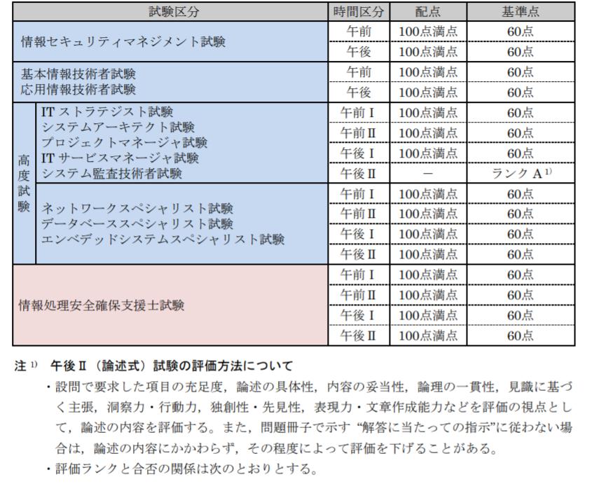 f:id:mutsu00062:20190713190449p:plain