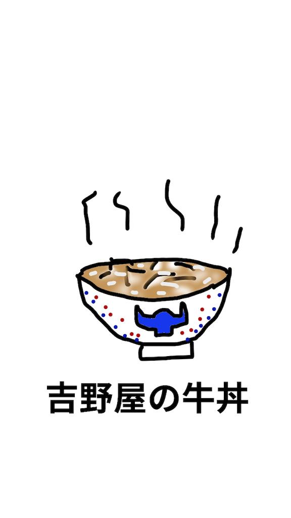 f:id:mutsukichikun:20190302140641p:image
