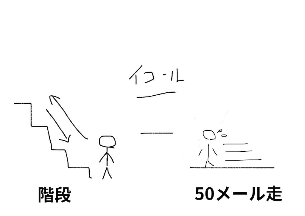 f:id:mutsukichikun:20190304231949j:image
