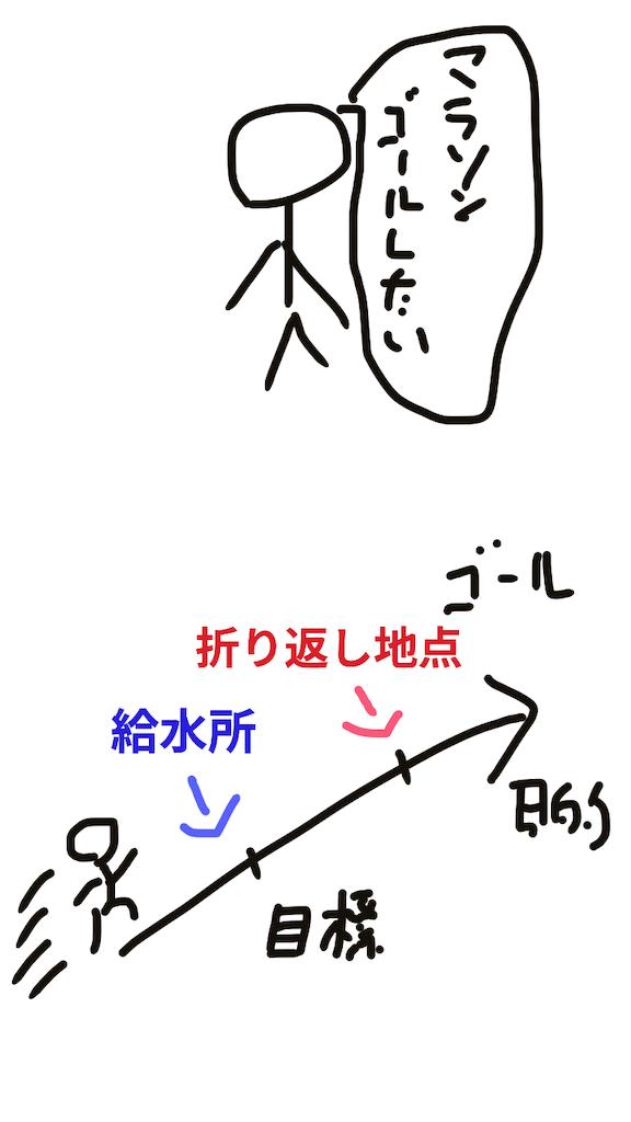 f:id:mutsukichikun:20190407110541p:image