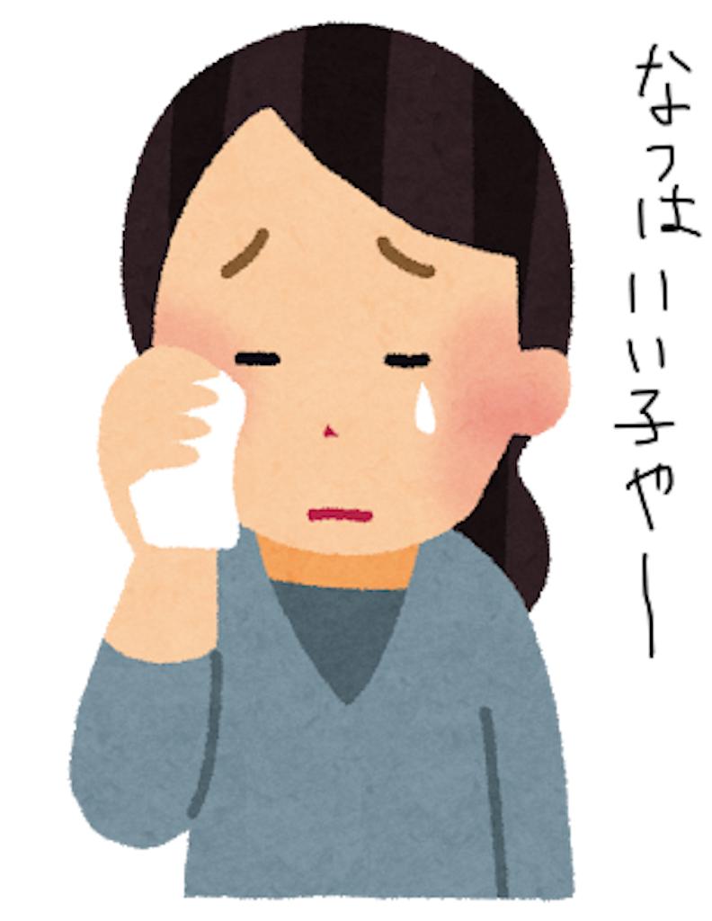f:id:mutsukichikun:20190408085920p:image