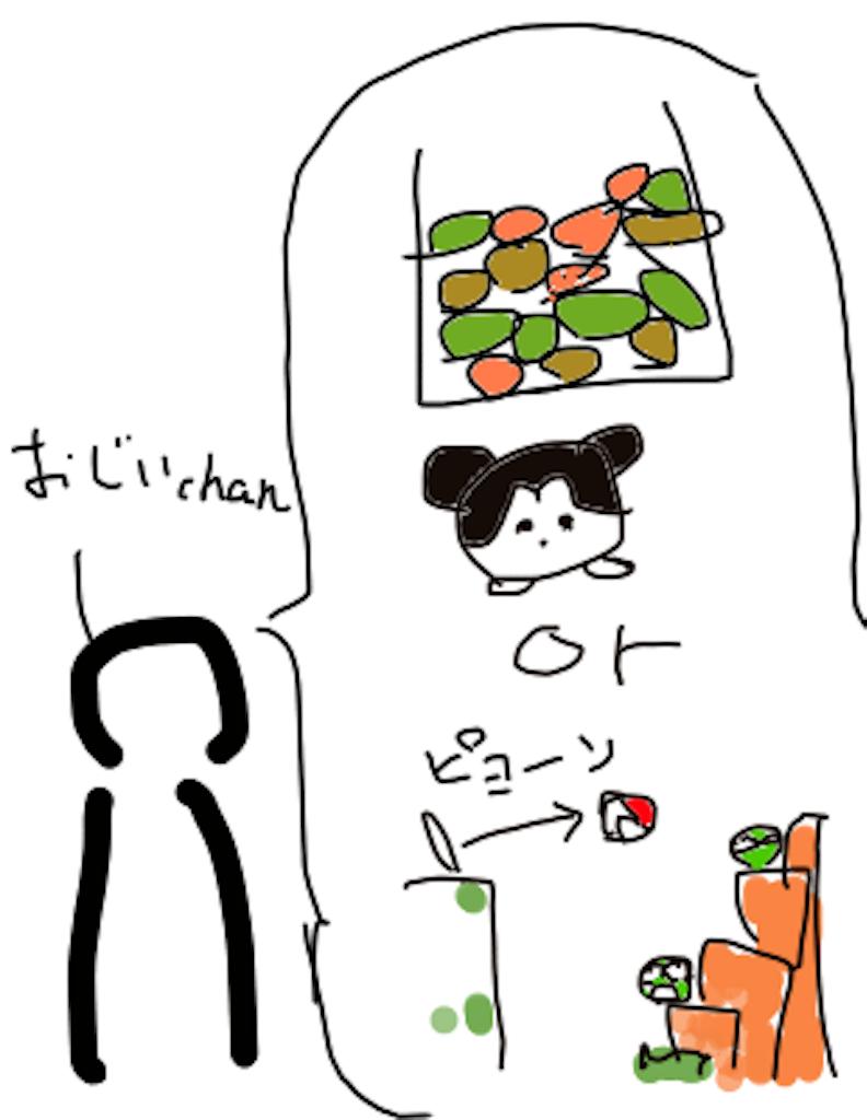 f:id:mutsukichikun:20190408091820p:image
