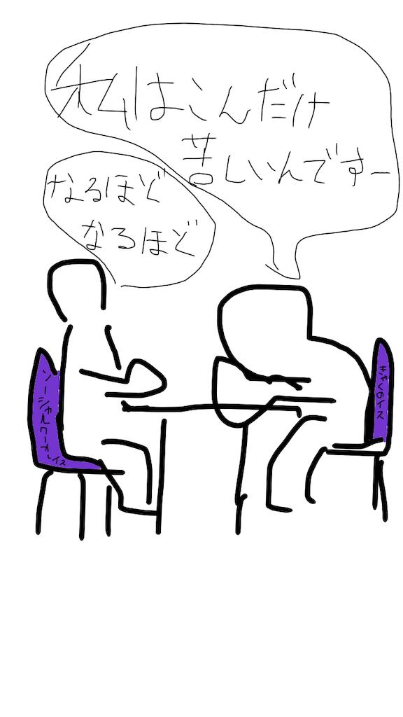 f:id:mutsukichikun:20190410112752p:image