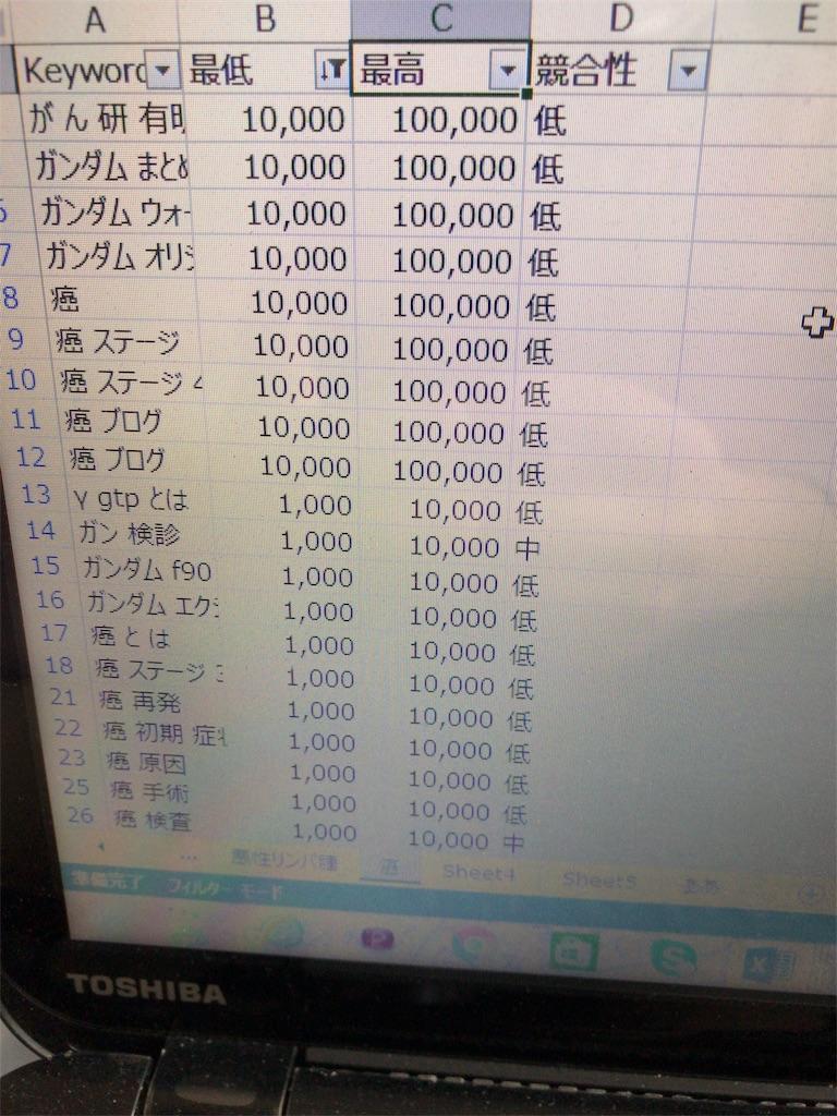 f:id:mutsukichikun:20190419153218j:image