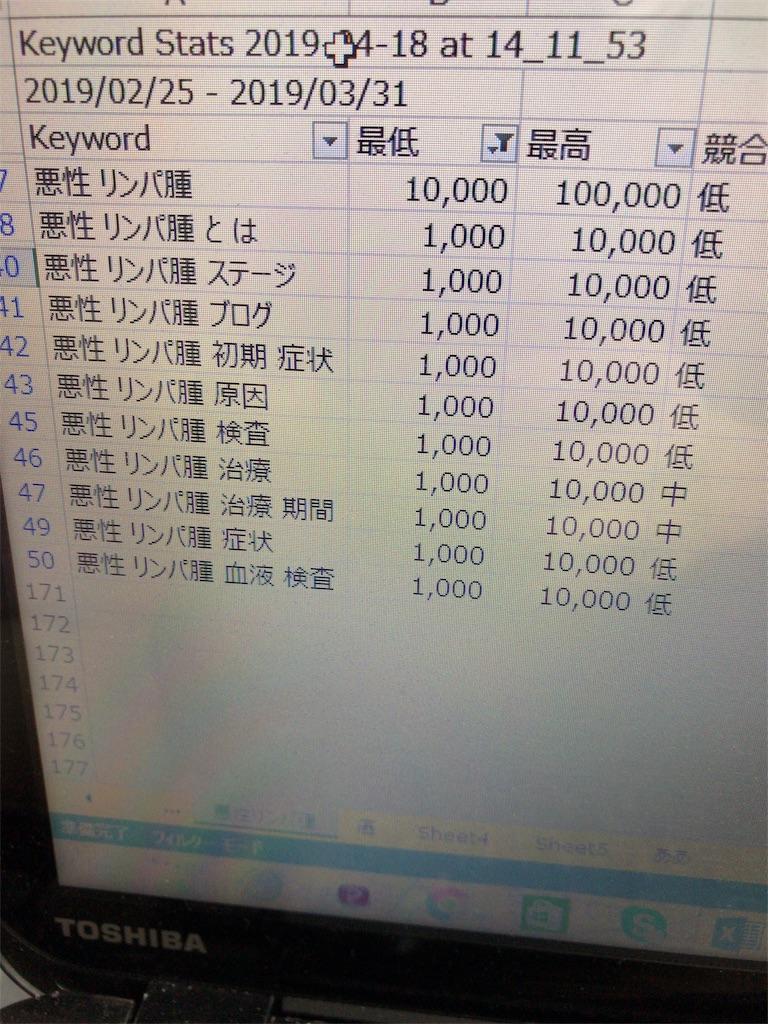 f:id:mutsukichikun:20190419153222j:image