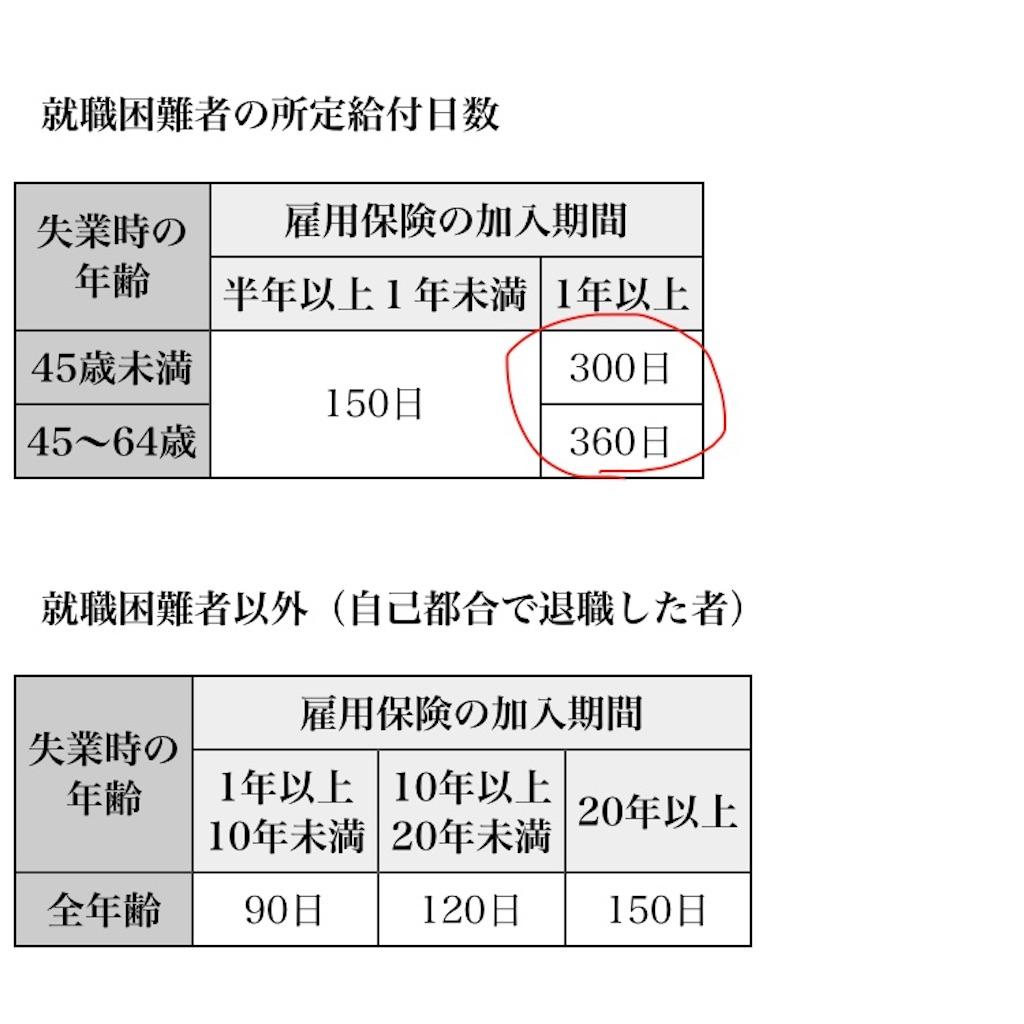 f:id:mutsukichikun:20190422175344j:image