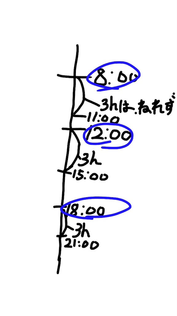 f:id:mutsukichikun:20190503195530p:image